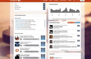 Songtradr Closes Series A Funding Round With $4 Million