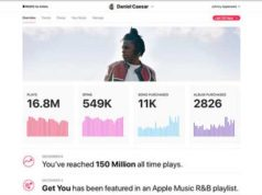 Apple Music Launches Analytics for Artists